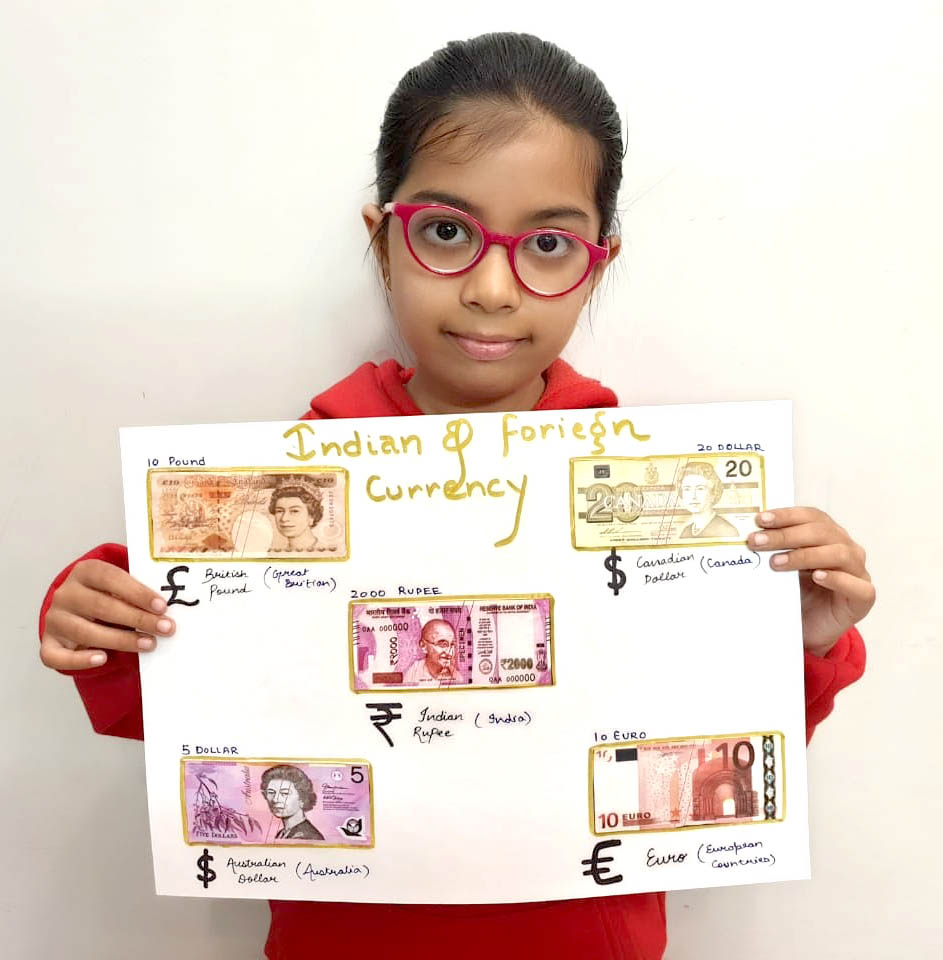CURRENCIES OF DIFFERENT COUNTRIES 2021
