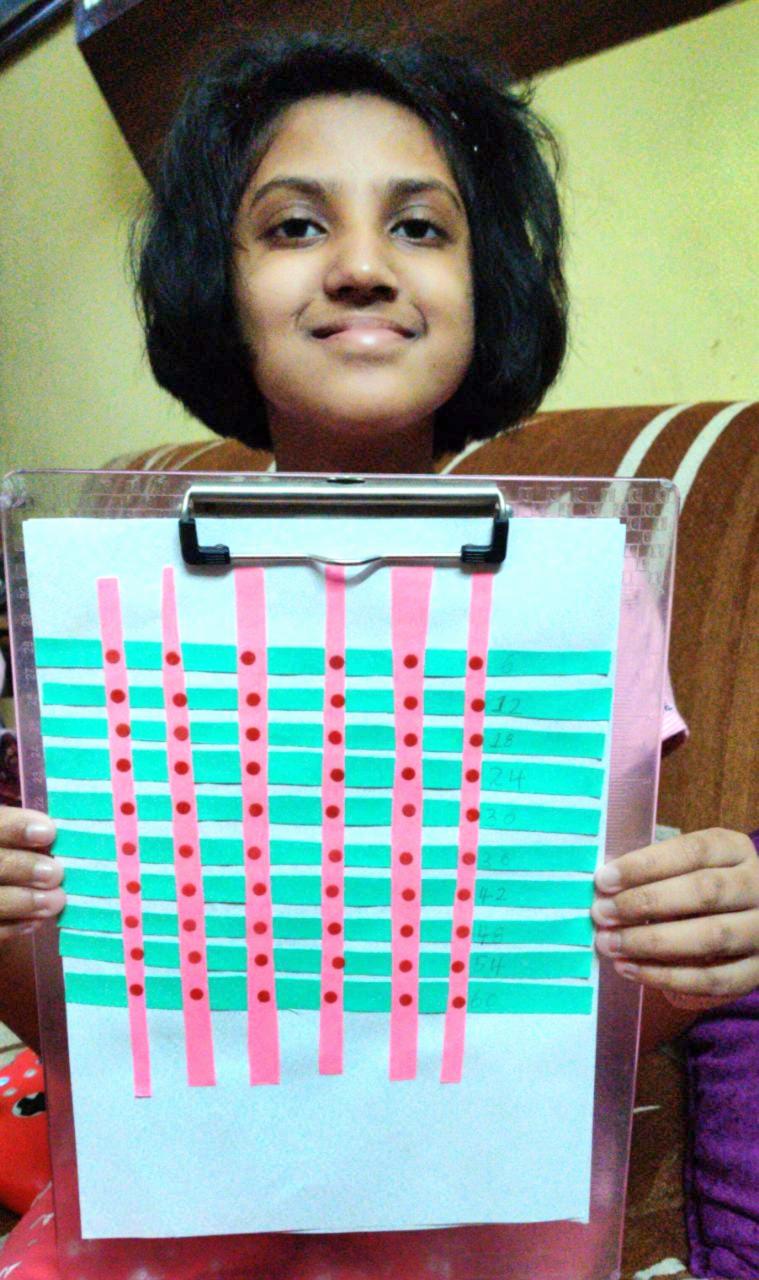 Multiplication Activity (Grade 3) 2020